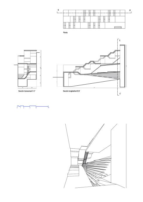 Fase 3c. Macro-entornos_Miguel Ángel Ferrer (actualizado)